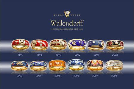 Wellendorff(华洛芙)珠宝2013年度指环